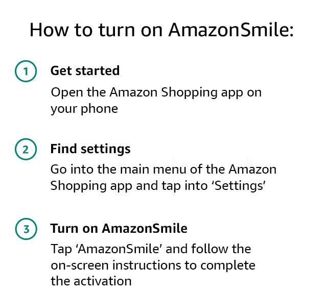 Steps-New-App